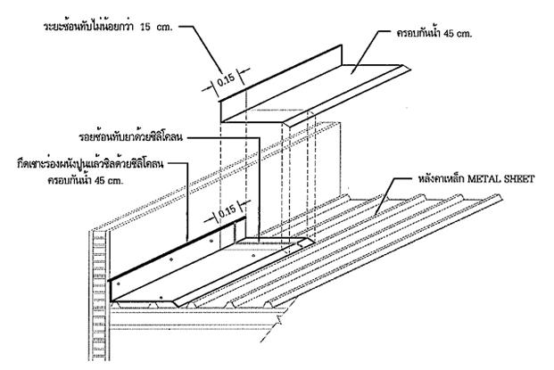 Image for เมทัลชีท Metal Sheet: แบบการคำนวนและติดตั้งครอบกันน้ำ (กรีดเซาะร่องแล้ว seal ด้วยซิลิโคน)